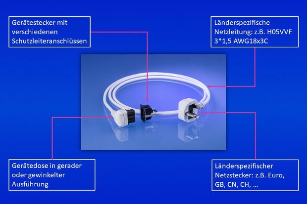 Unger kabel konfektionstechnik gmbh